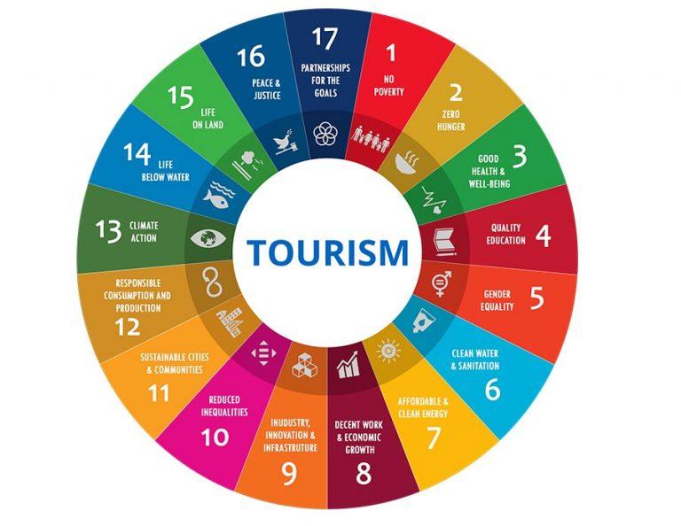 konsultan pengembangan wisata