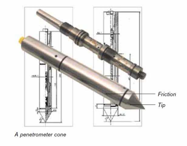 Uji Cone Penetration Test Cpt Dan Pertimbangan Pertimbangannya